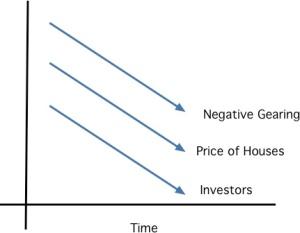 NG Graph 1.jpeg