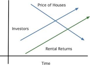 NG graph 2.jpeg