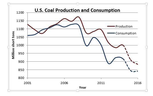 image-3-coal